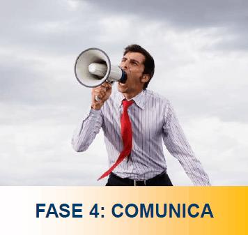 FASE 4: COMUNICA Lombard Design Thinking