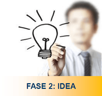 FASE 2: IDEA Lombard Design Thinking