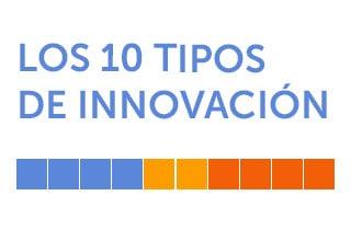 Los 10 tipos de innovación