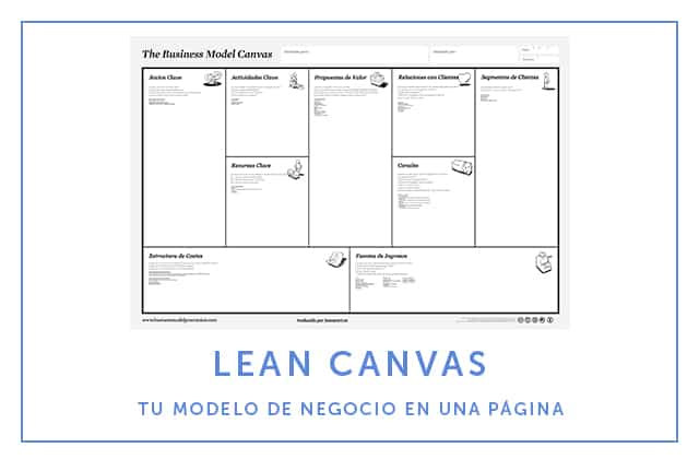 Lean Canvas Cómo Presentar Tu Modelo De Negocio En Una