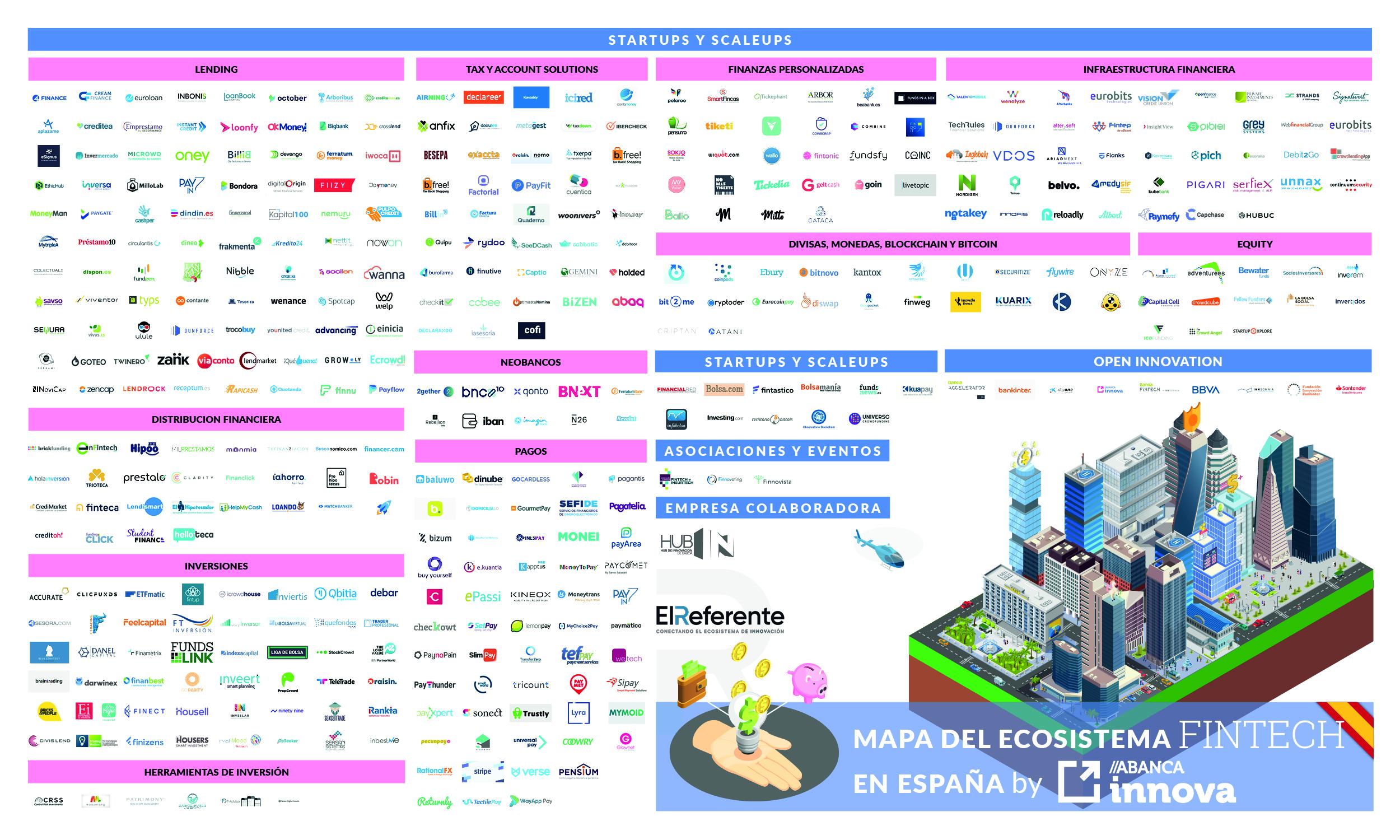 Mapa_Fintech_espana2020